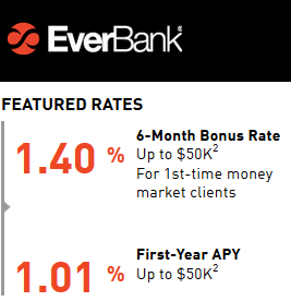 Everbank MMA Rate