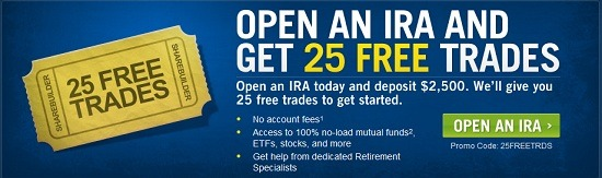 Sharebuilder options trading fees