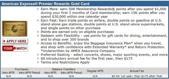 Amex Premier Gold Rewards, Premier 50K Points, American Express Premier 50000 Points