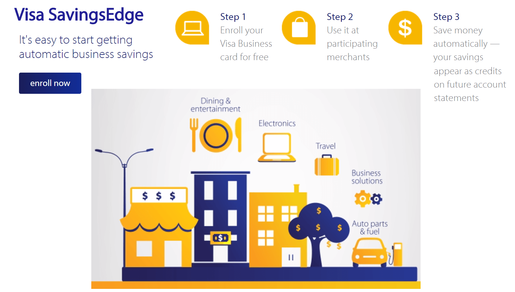 Visa Savings Edge Review: Enroll Visa Business Cards