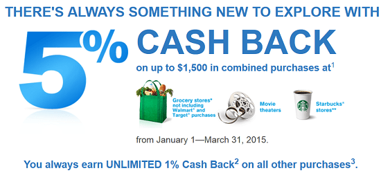 Chase Freedom 5 Cash Back Categories Quarter I 2015 Hustler Money