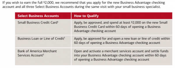 Bank of America Small Business $2,000