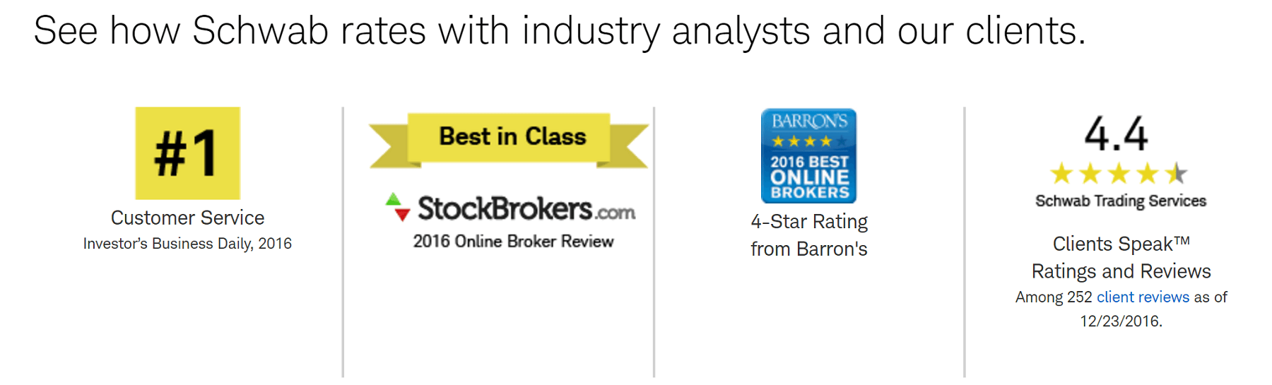Charles Schwab Brokerage Bonus Review: $4 95 per online