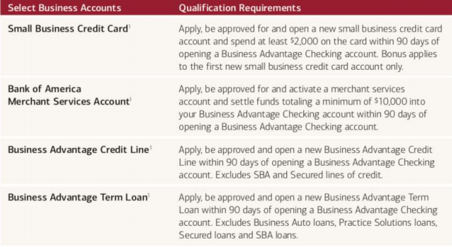 Bank of america business advantage checking promotion 2500 bonus how to avoid monthly fees reheart Gallery