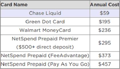 Liquid chase debit card / starblucks cf