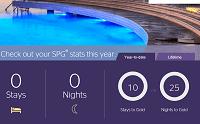 SPG 11,000 Starpoints Bonus 2016