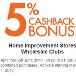 Discover It Second Quarter 5% Cash Back Categories 2017