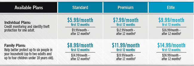 IDMonitor Pricing