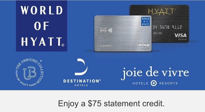 Get $75 Credit w/ $250 Spend at Independent Collection Brands