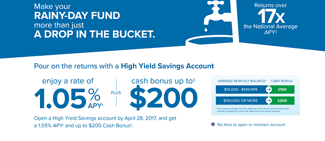 Best checking and savings account bonus Citi: $, $ or $ bonus. Customers in the market for a new checking and savings account can open both through Citi and potentially earn a bonus.