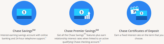 chase online login site account information