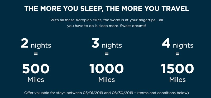 Le Club Accor Hotels Aeroplan Promotion