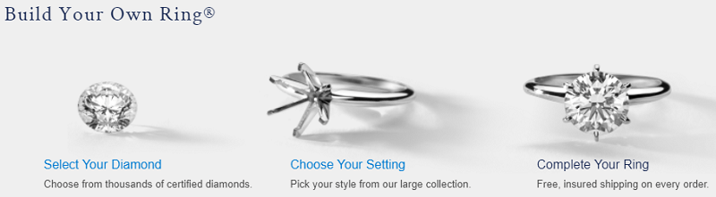 Blue Nile Offers Tons Of Customization Options To Create Your Perfect Ring Their Build Own Feature Allows You Choose From Thousands