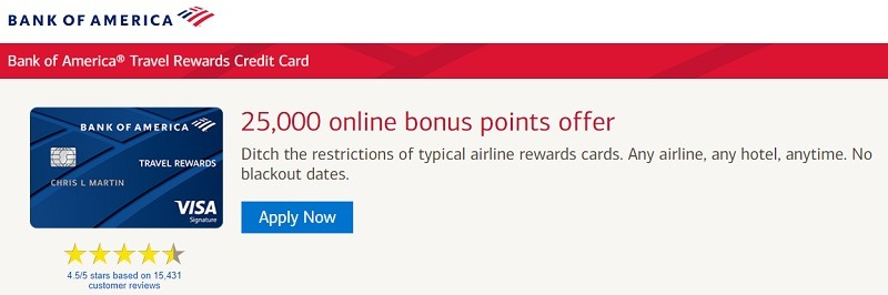 Bank of America Travel Rewards Credit Card Promotion