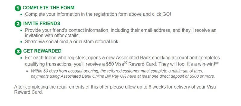 Associated Bank Referral Form