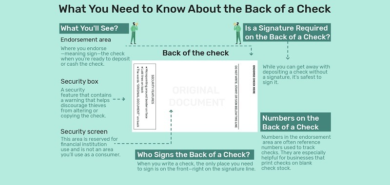Things To Know About the Back of a Check