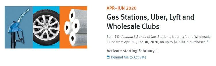 Discover It Cashback Categories 2020