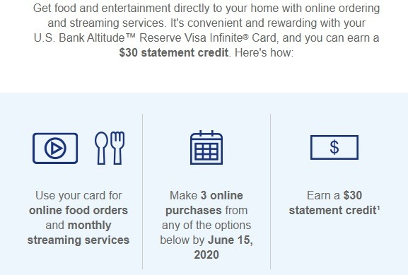 Earn $30 Bonus w/ Three Online Purchases