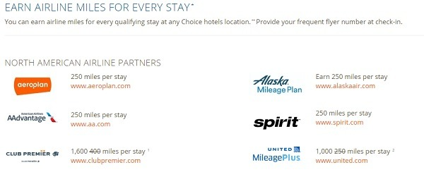 Airline Miles with Choice Hotels Promotion