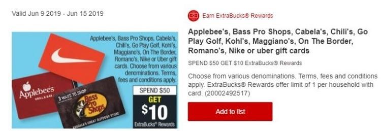 CVS Pharmacy Promotions: Get $10 ExtraBucks Rewards w/ $50 Select Gift Card Purchase