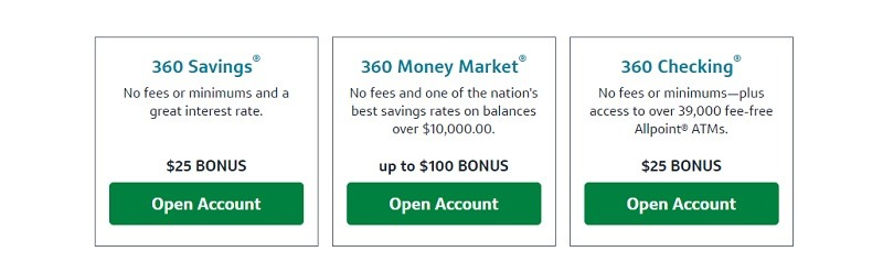 Capital One 360 Promotions Archives - Hustler Money Blog