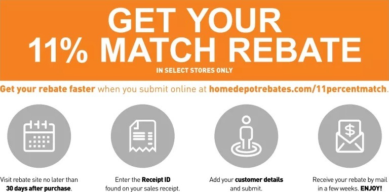 Home Depot Promotions, Coupons, Discount Promo Codes
