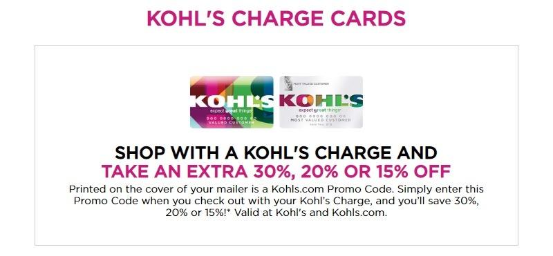 Kohl's Promotion