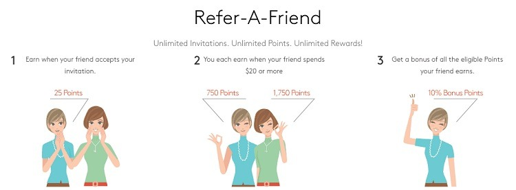 MyPoints Promotions