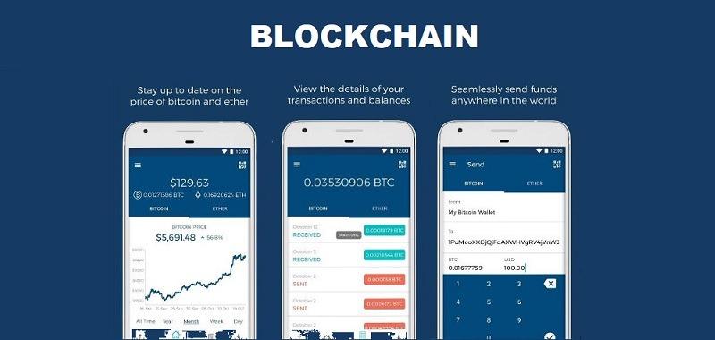 Blockchain.com Promotions