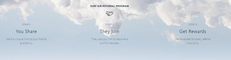 Surf Air Promotions: