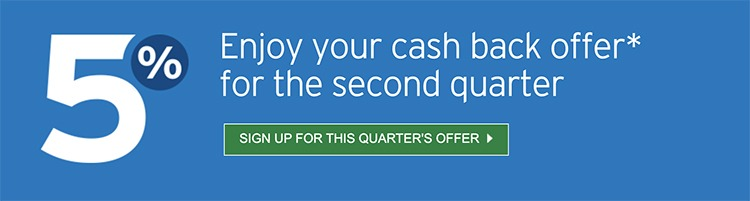 Citi Dividend Second Quarter 5% Cash Back Categories 2020