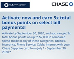 chase cardholder promotions