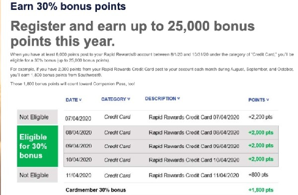 Earn 30% Bonus w/ At Least 6,000 Points Posted To Your Account