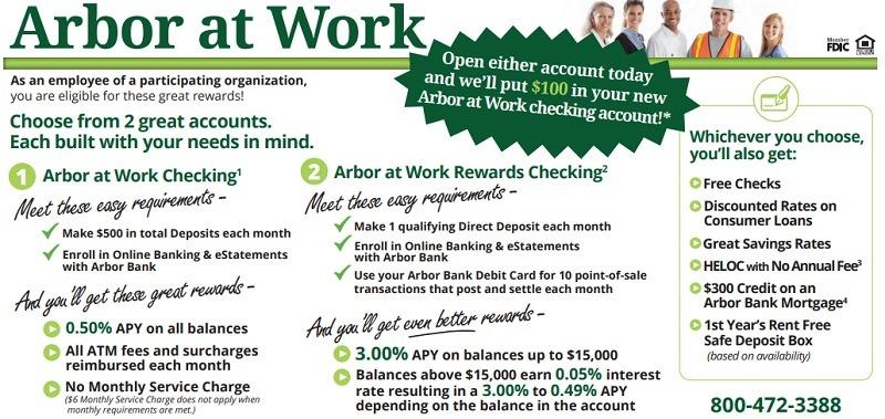 Arbor Bank Bonus
