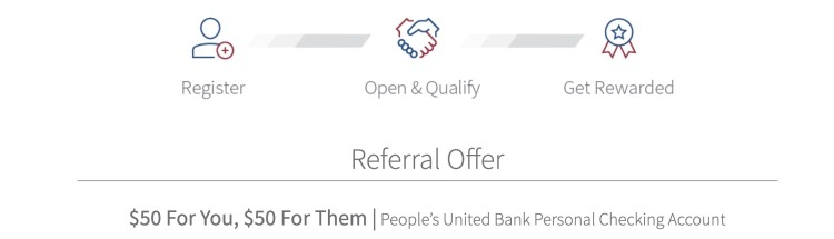 People's United Bank Bonus